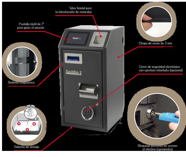 CashDro3-ES-Especificaciones