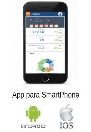disponible para android y Apple iOS